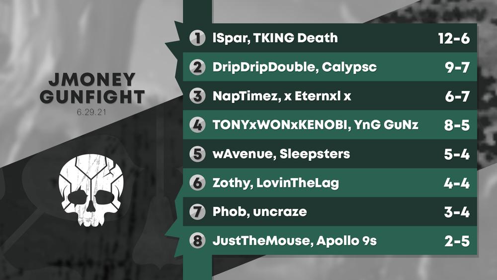 SN+Dark+Tourney+Top+8+#11