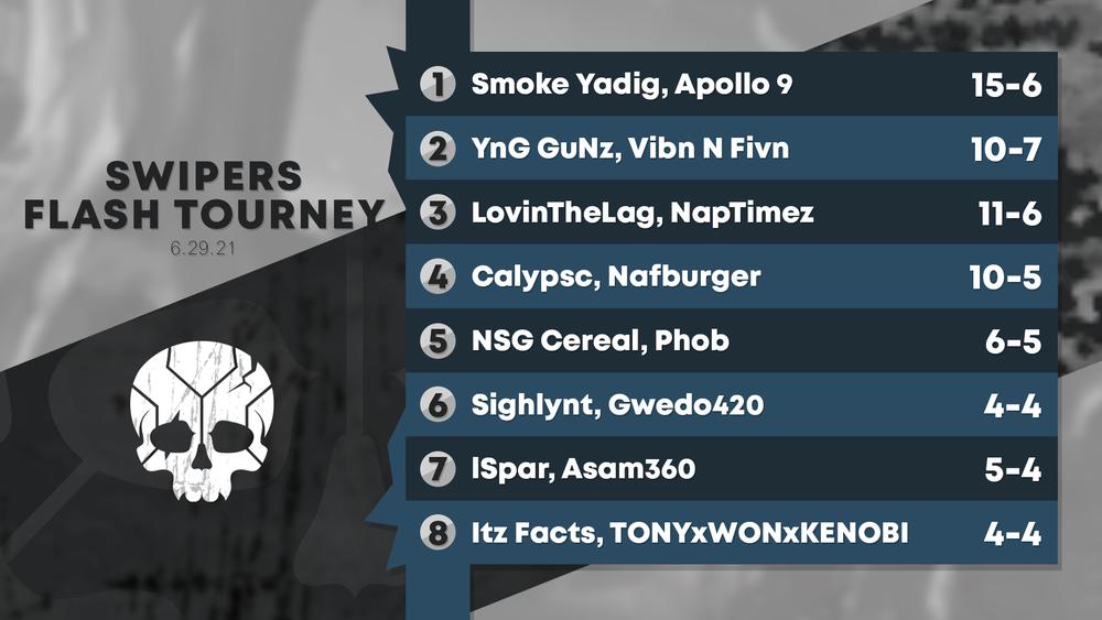 SN+Dark+Tourney+Top+8+#12