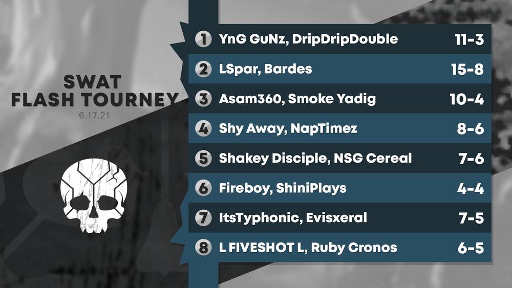 SN+Dark+Tourney+Top+8+#3