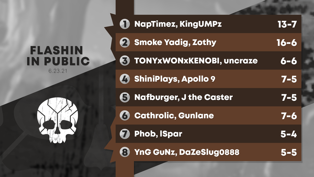 SN+Dark+Tourney+Top+8+#8