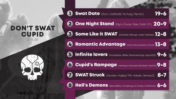 #19+Don't+SWAT+Cupid