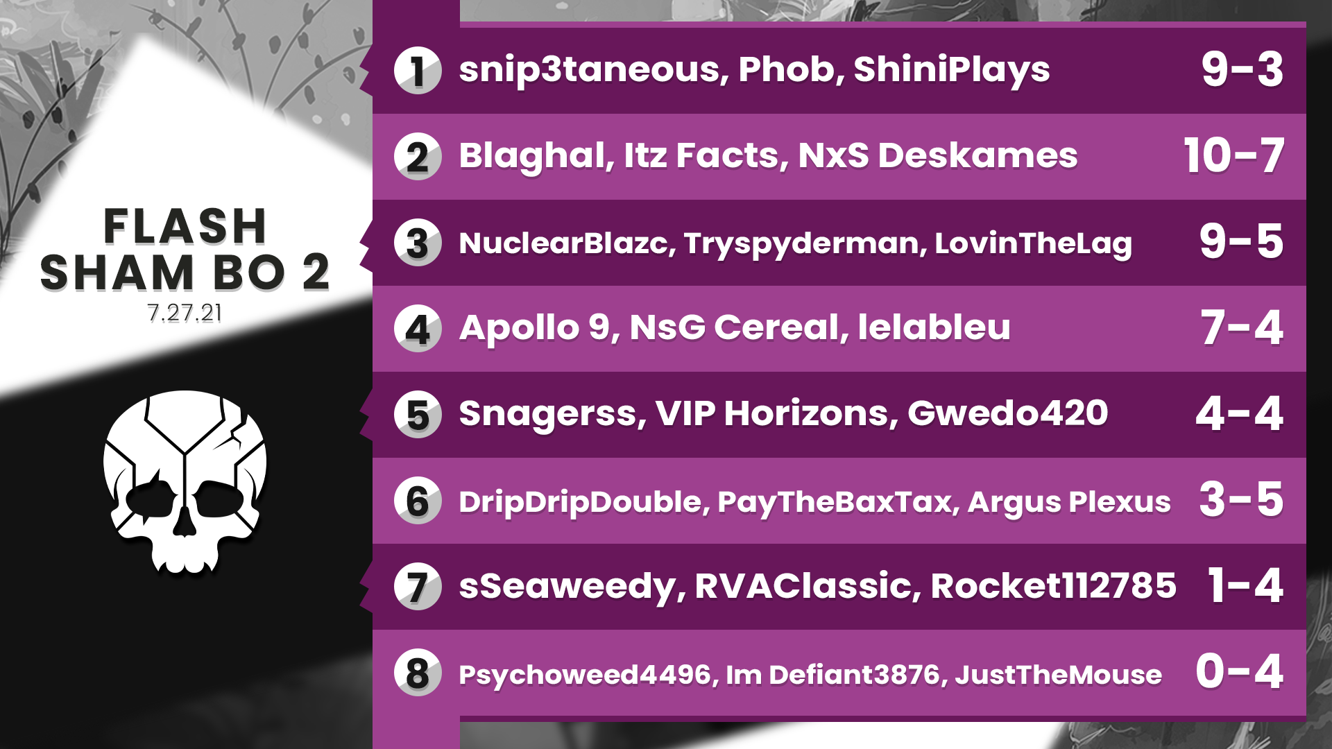 SN Dark Tourney Top 8 #34