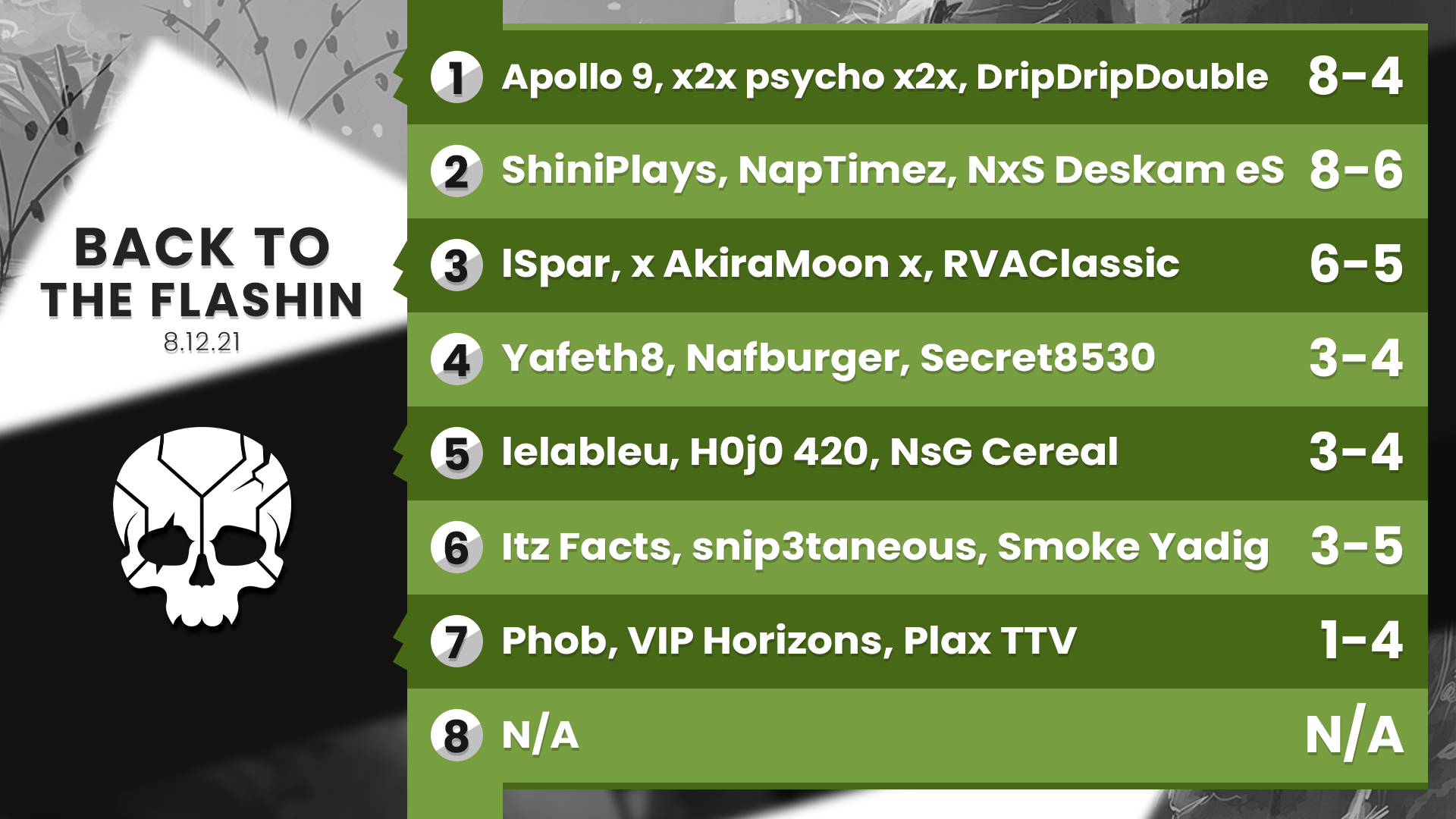 SN Dark Tourney Top 8 #38