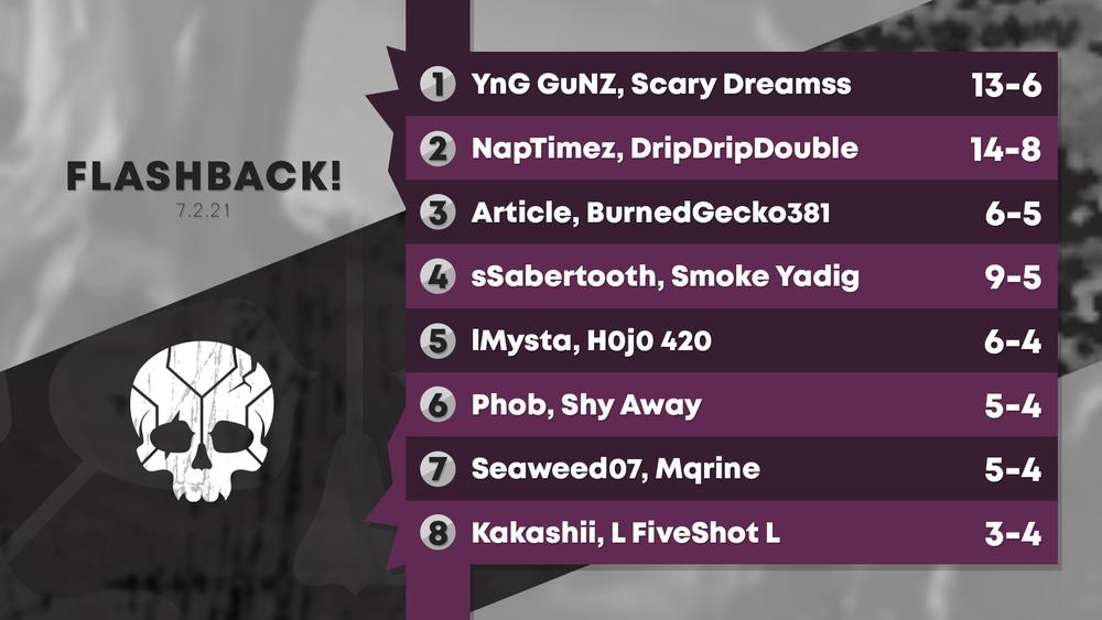 SN+Dark+Tourney+Top+8+#14