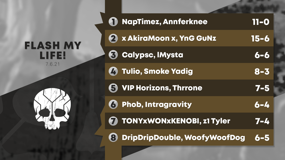 SN+Dark+Tourney+Top+8+#18